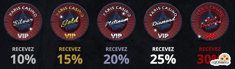 palliers vip paris casino