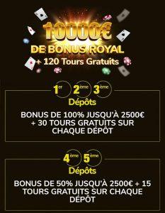 Bonus Kings Chance Casino